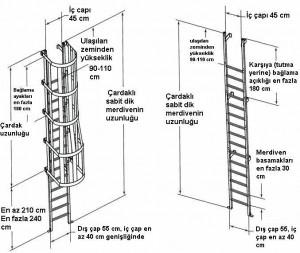 Merdiven G 252 Venliği Isguvenligi Net